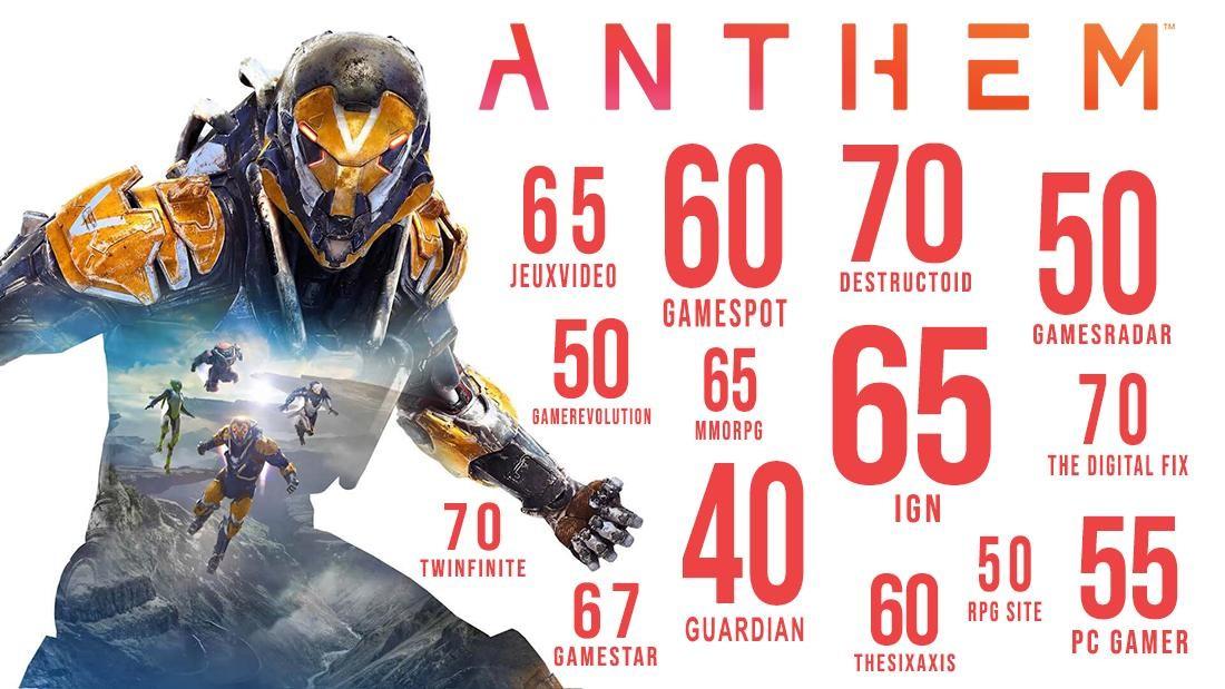 Anthem PlayStation 4 DisasterReport